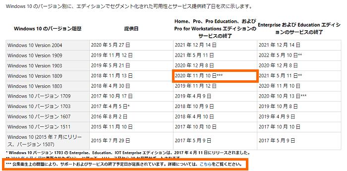 「お使いのWindows10バージョンのサービス終了が迫っています」と表示された場合の対処法_1-2-02